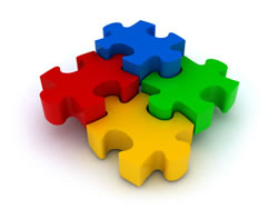 Process of Service Questions - Solving the Puzzle